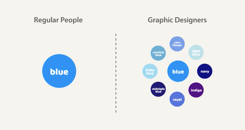 10 Differences Between Designers And Regular People