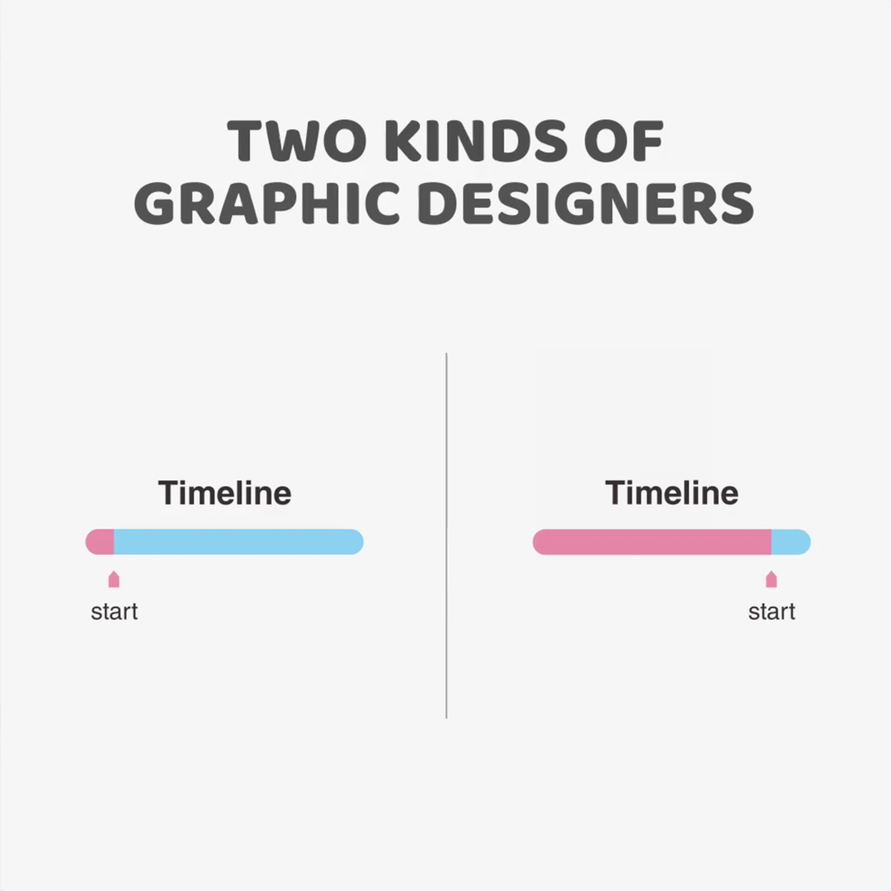 Two kinds of Graphic Designers - Deadline
