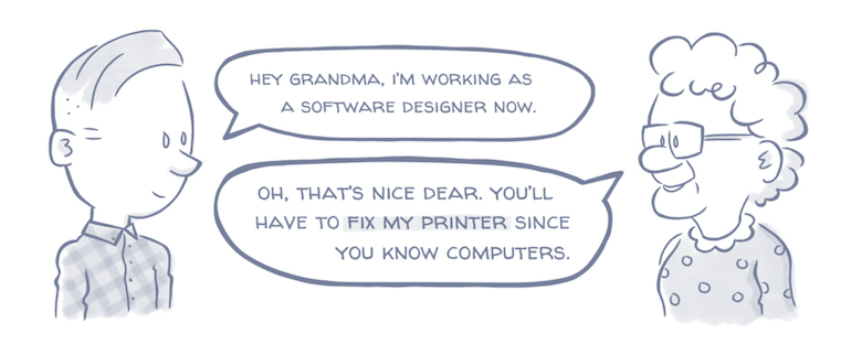 What Your Relatives Think When You Tell Them You're A Designer - Tech Support
