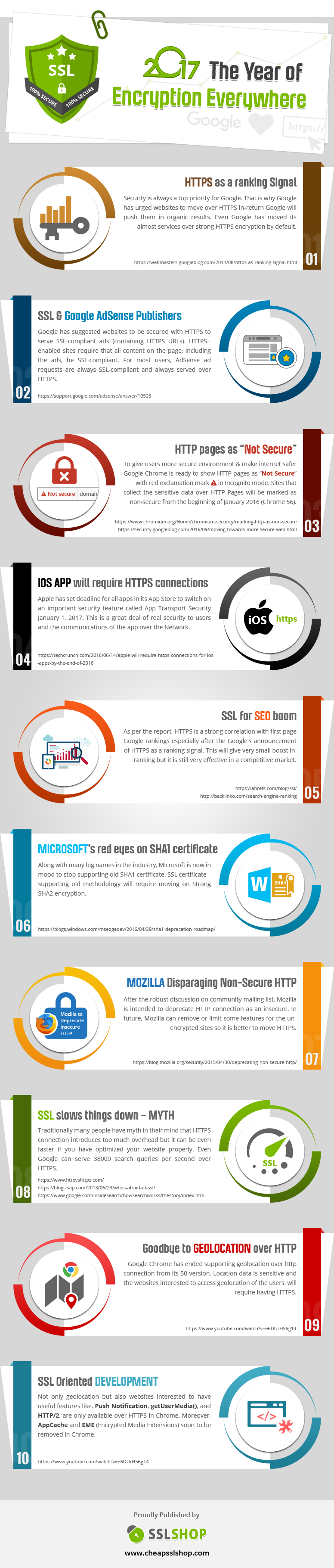 What is ssl and why every website will need it in 2017 know more in this handy infographic by ssl shop xflitez Image collections