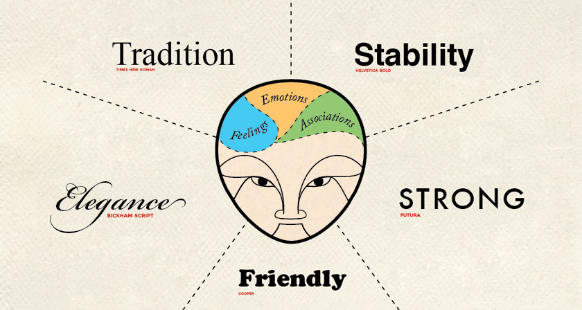 font-psychology-emotions