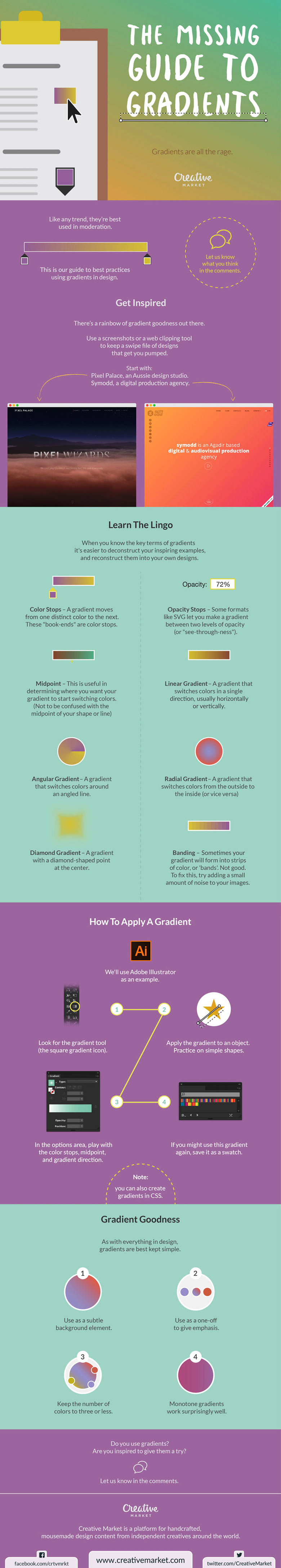 How To Use Gradients