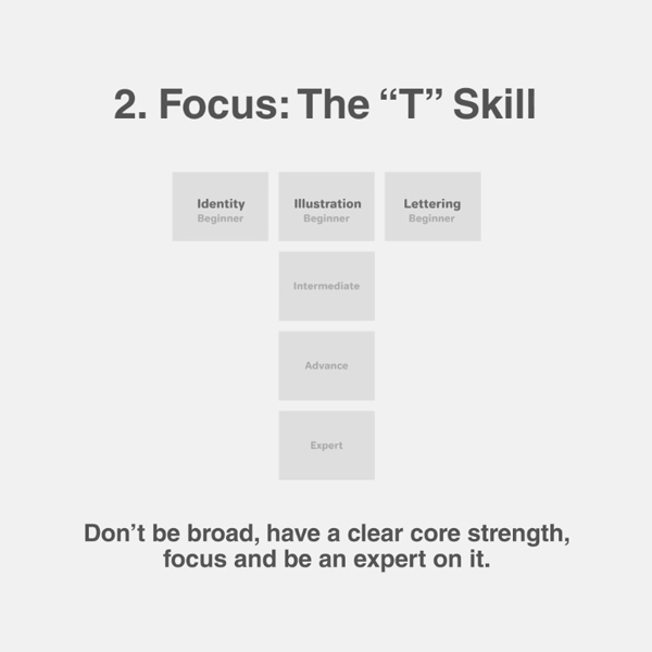 "2. Focus: The ""T"" Skill - Don't be broad, have a clear core strength, focus and be an expert on it."