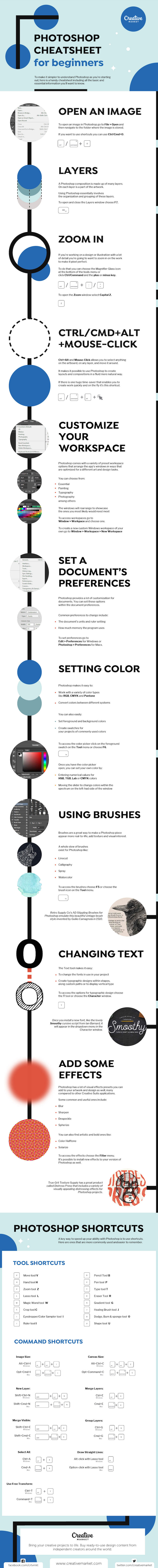 Adobe Photoshop Shortcuts, Tips, Tutorial For Beginners - Cheat Sheet Guide