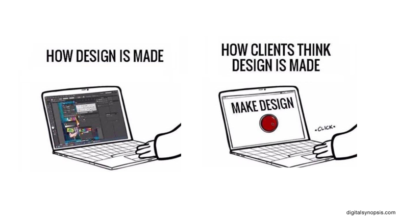 How design is made vs. How clients think design is made