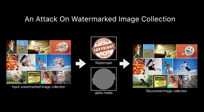 Google Algorithm removes watermarks from stock photos - An attack on watermarked image collection