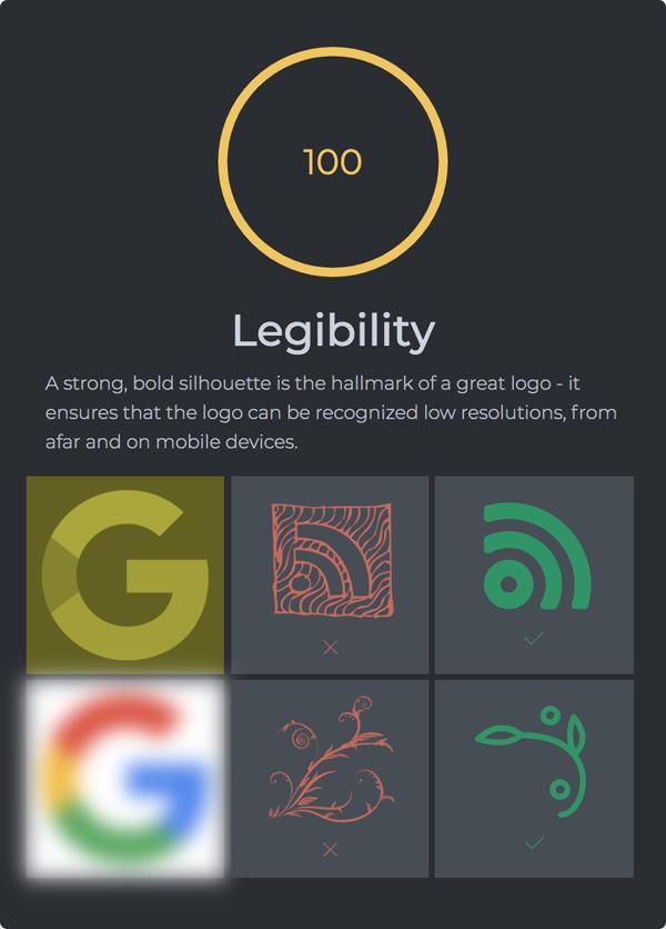 Logo Rank - Legibility