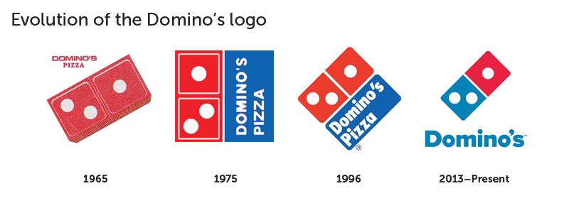 150 People Were Asked To Draw 10 Famous Logos From Their ...