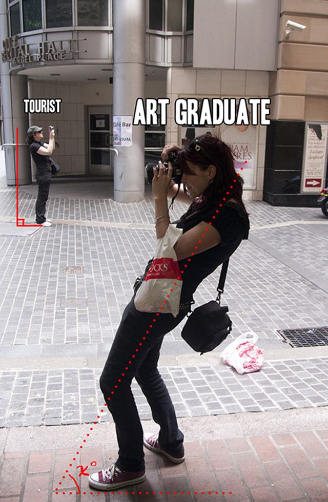 Tourist vs. Art Graduate - Photography Skills