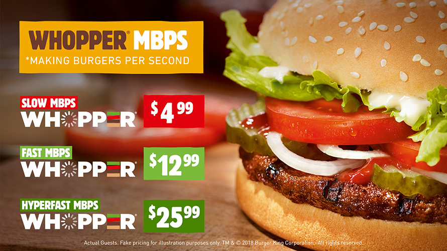 Whopper Neutrality - Pricing Board