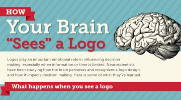 "How Your Brain ""Sees"" A Logo, According To Science"