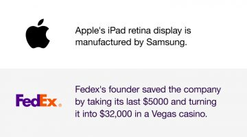 things-you-didnt-know-about-famous-brands