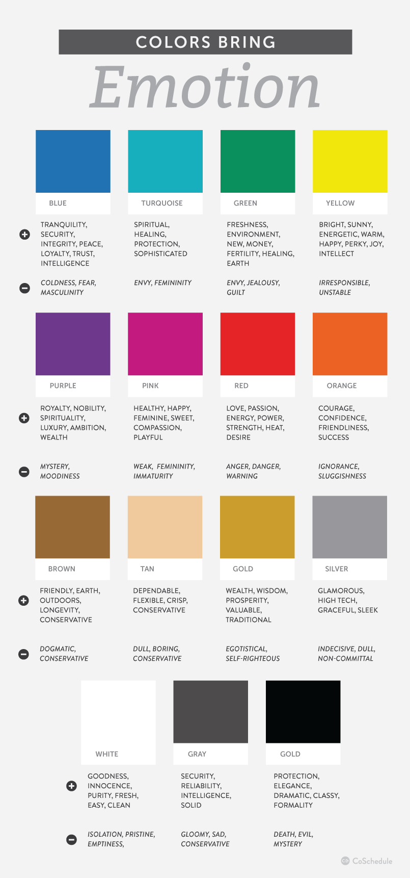Color Psychology, Meanings, And Emotions
