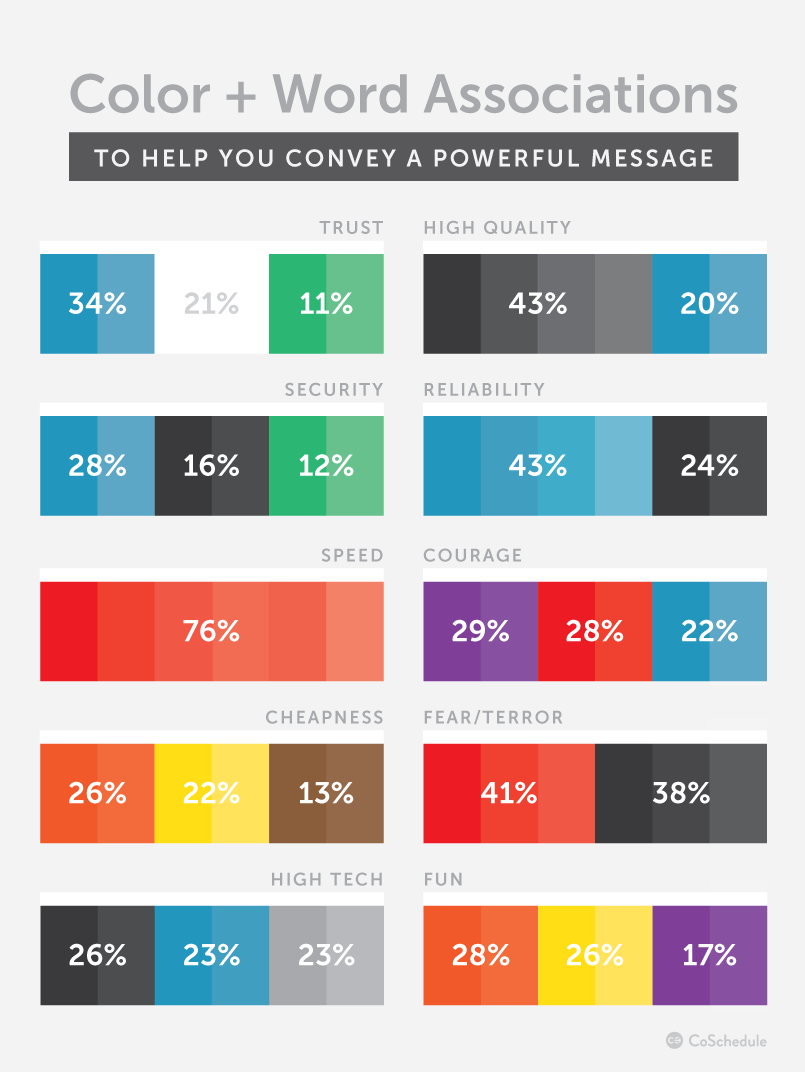 Color + Word Associations To Help You Convey A Powerful Message