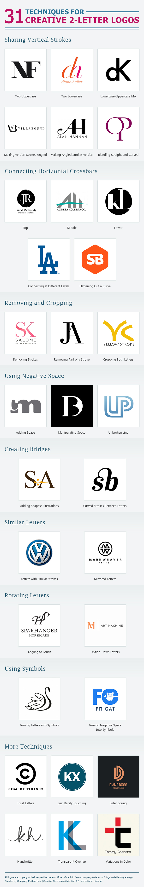 31 Design Techniques For Creative Two-Letter Logos