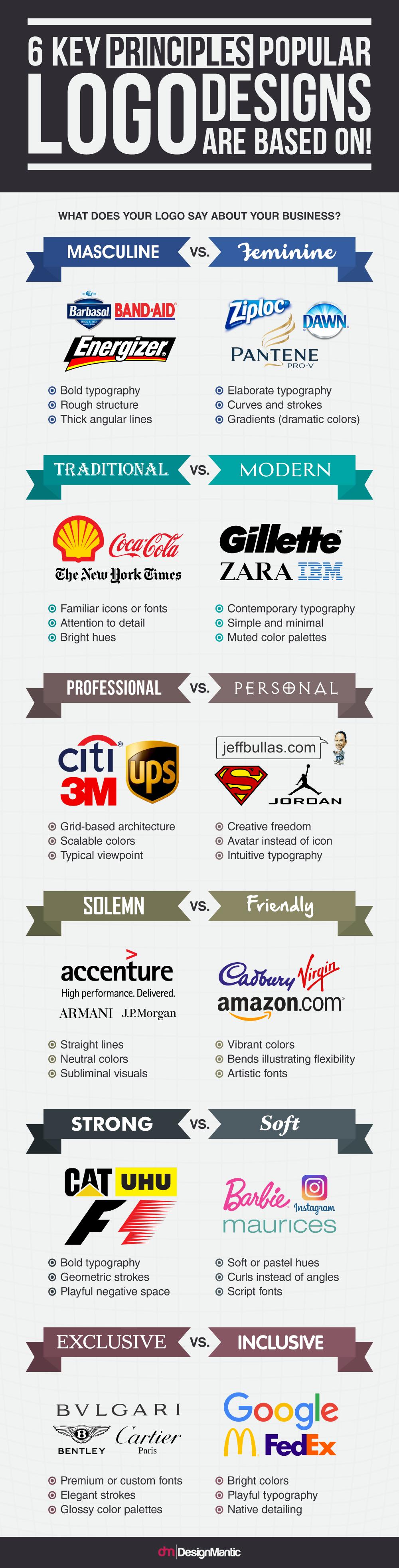 6 Logo Design Principles Every Designer Should Know