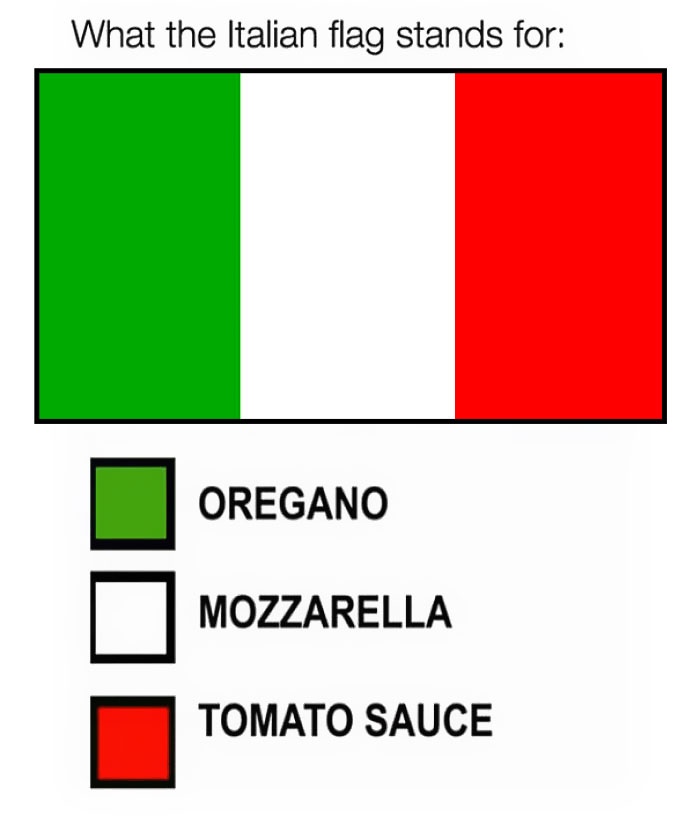 Funny meanings of country flag colors - Italy