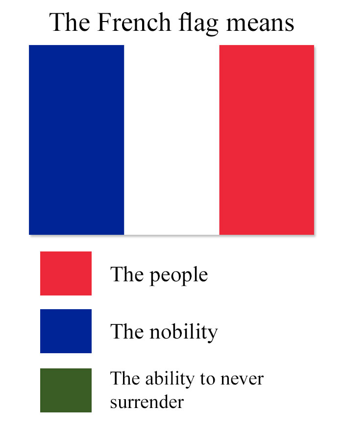 Funny meanings of country flag colors - France