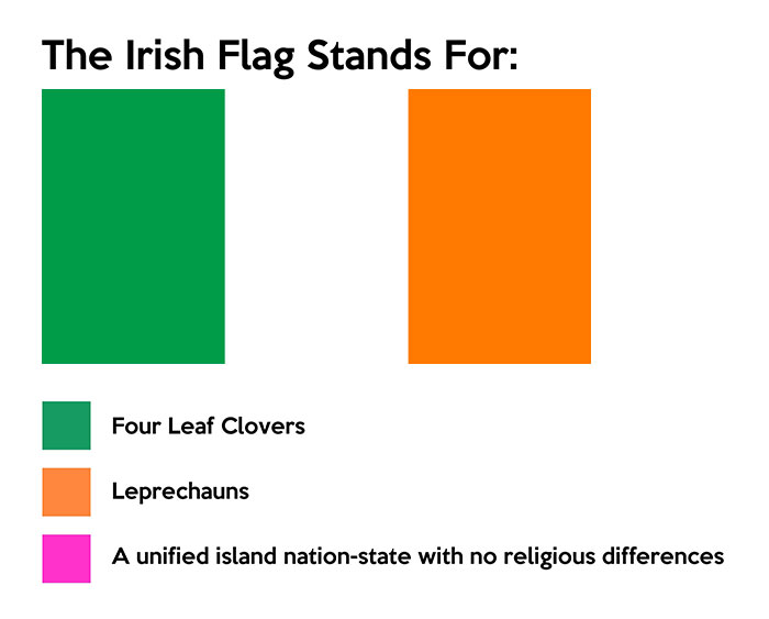 Funny meanings of country flag colors - Ireland