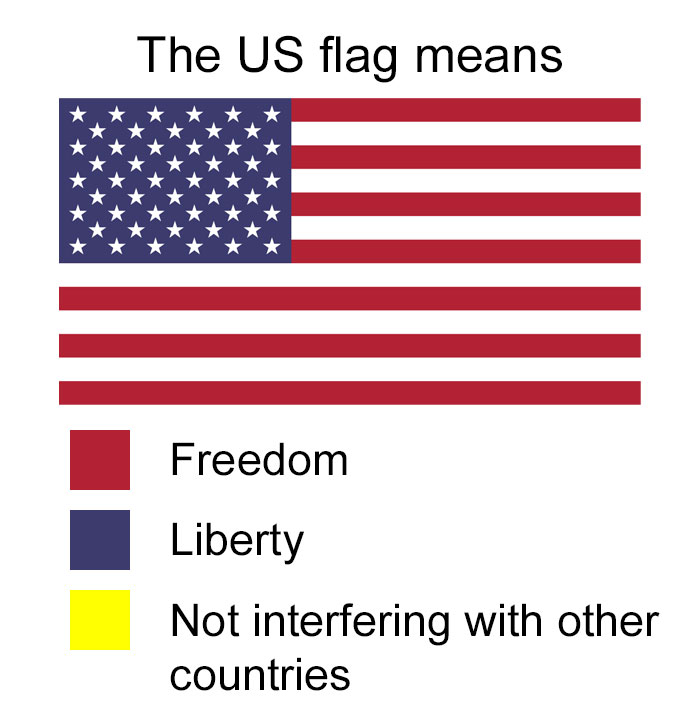 Funny meanings of country flag colors - USA