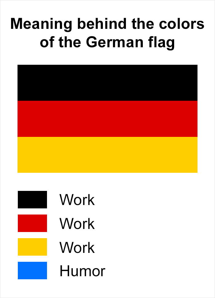 Funny meanings of country flag colors - Germany