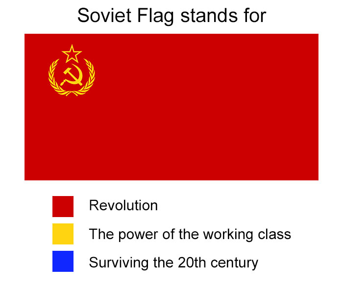 Funny meanings of country flag colors - Soviet Union