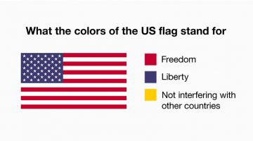 funny-country-flag-color-meanings