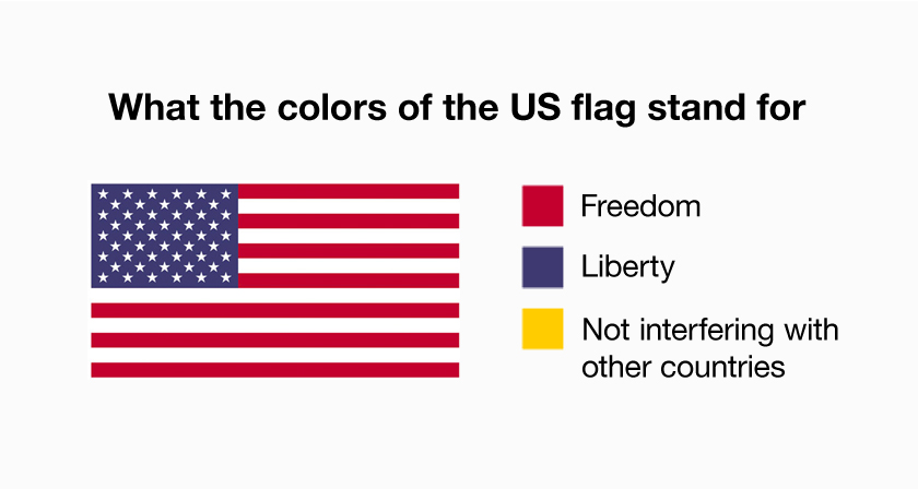 Hilarious Meanings Of Flag Colors Of Different Countries