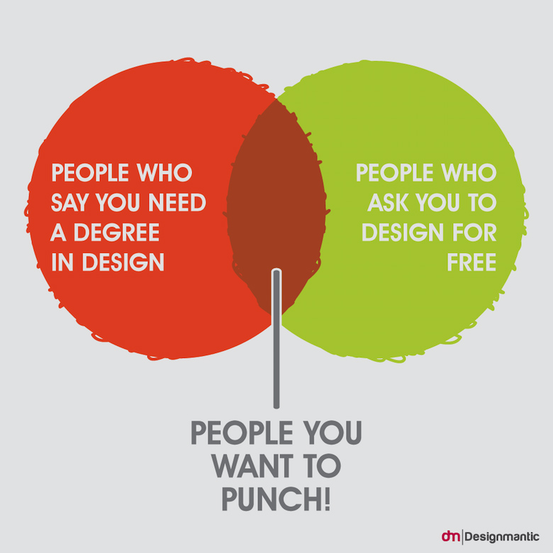 Funny Graphic Designer Memes - 22