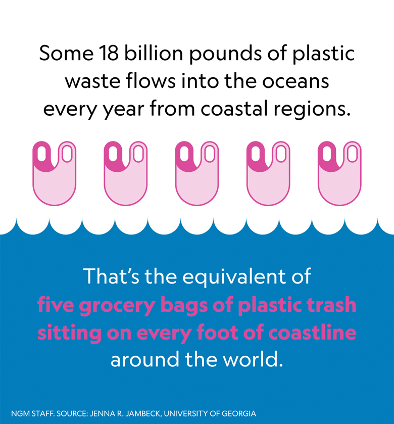 Fast Facts About Plastic Pollution - 1