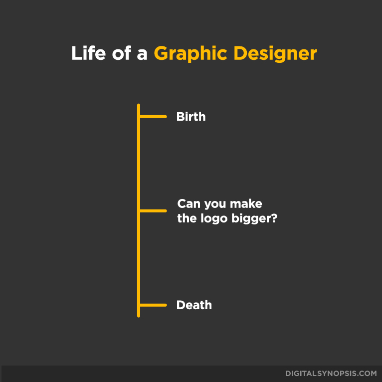 Life of a Graphic Designer - Birth, Can you make the logo bigger, Death