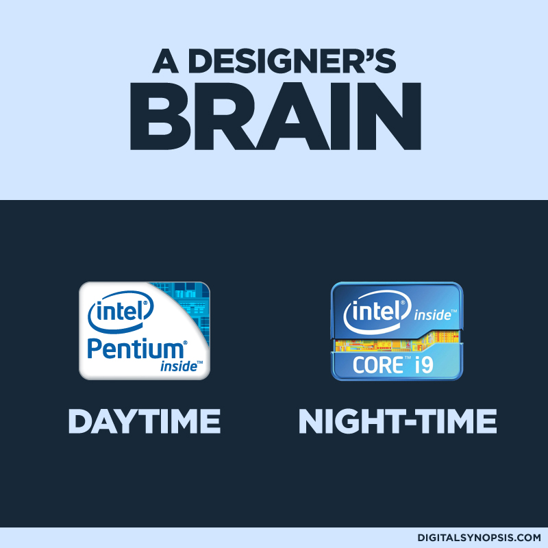 A Designer's Brain: Daytime (Intel Pentium) vs. Night-time (Intel Core i9)