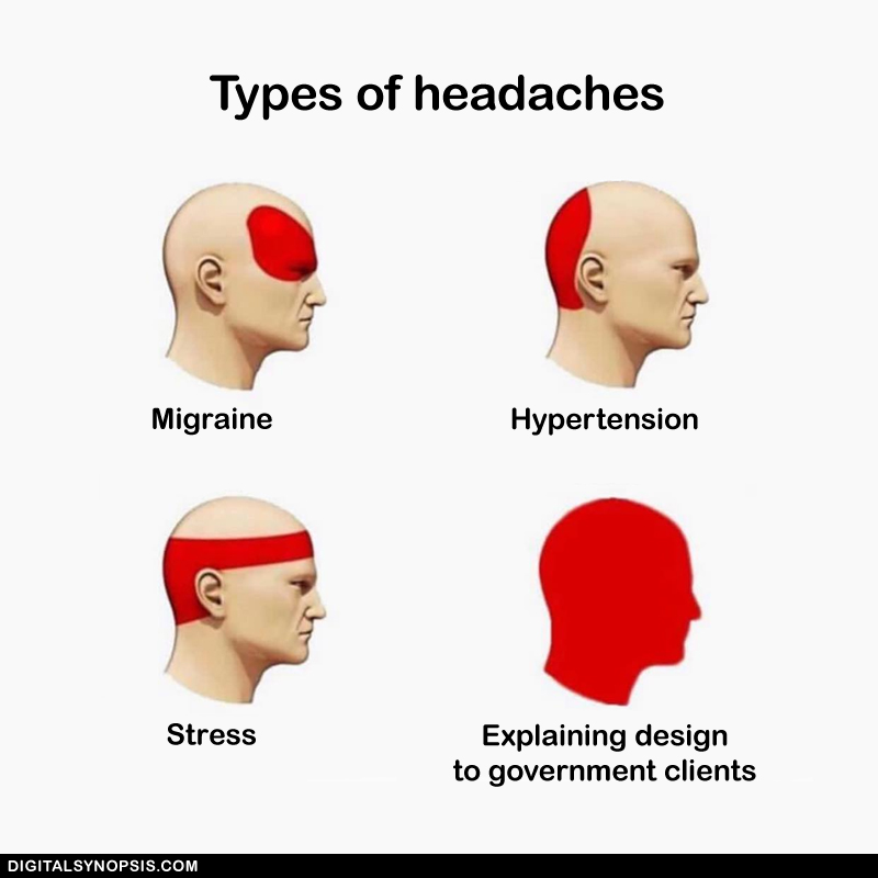 Types of headaches: Migraine, Hypertension, Stress, Explaining design to government clients