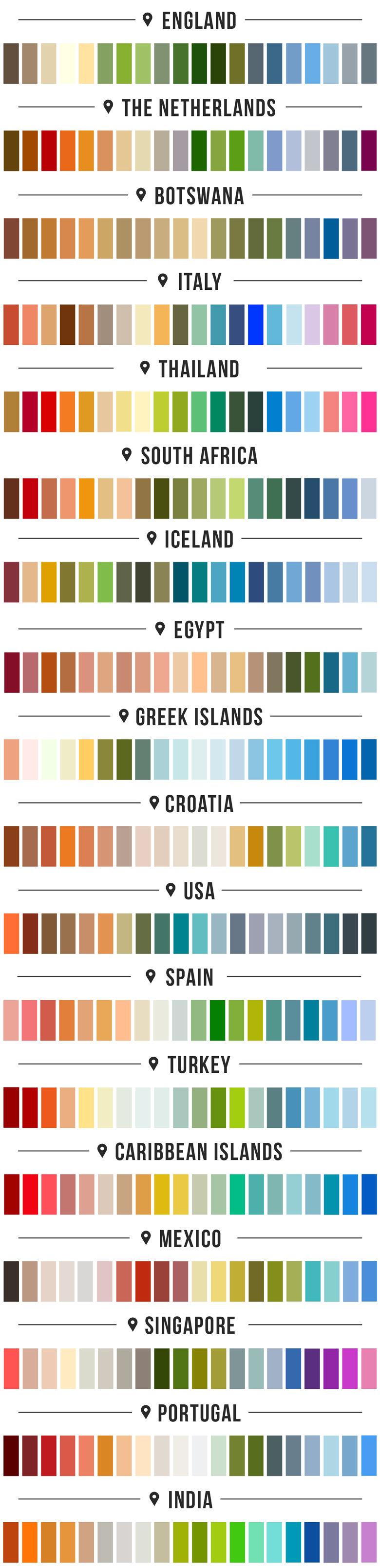 Colors of countries - All