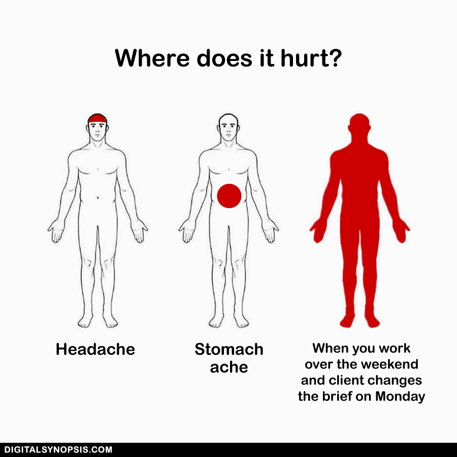 Where does it hurt - Headache vs. Stomach ache vs. When you work over the weekend and client changes the brief on Monday