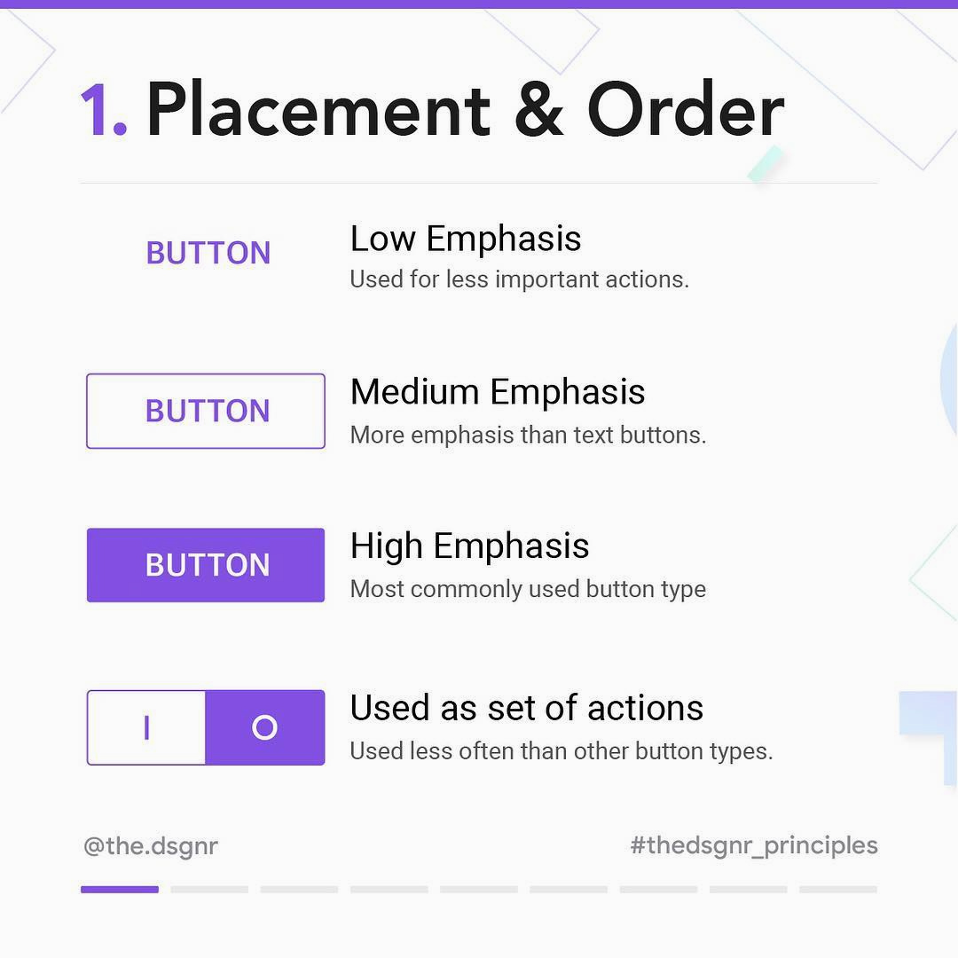 8 Rules For Perfect Button Design - Placement & Order