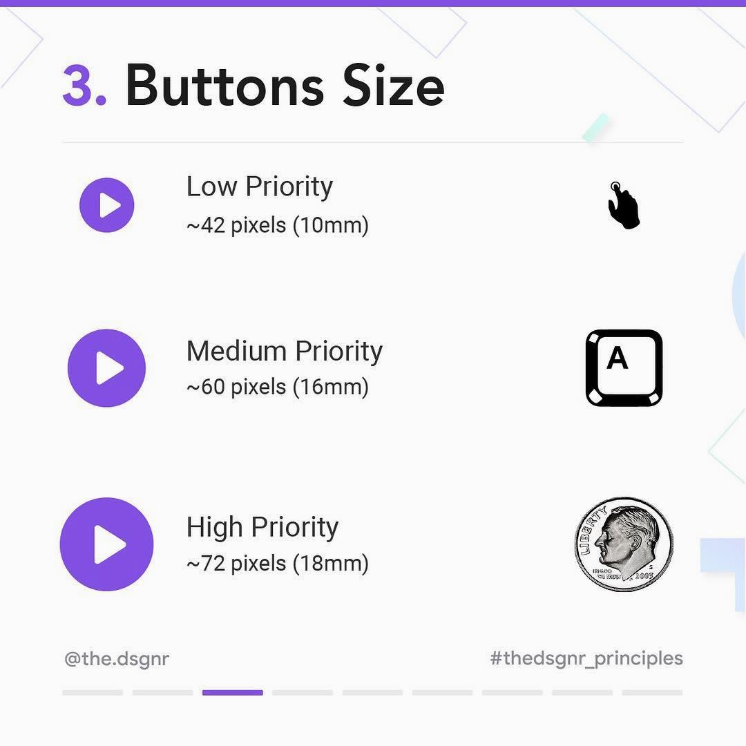 8 Rules For Perfect Button Design - Buttons Size