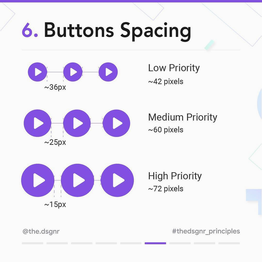 8 Rules For Perfect Button Design - Buttons Spacing