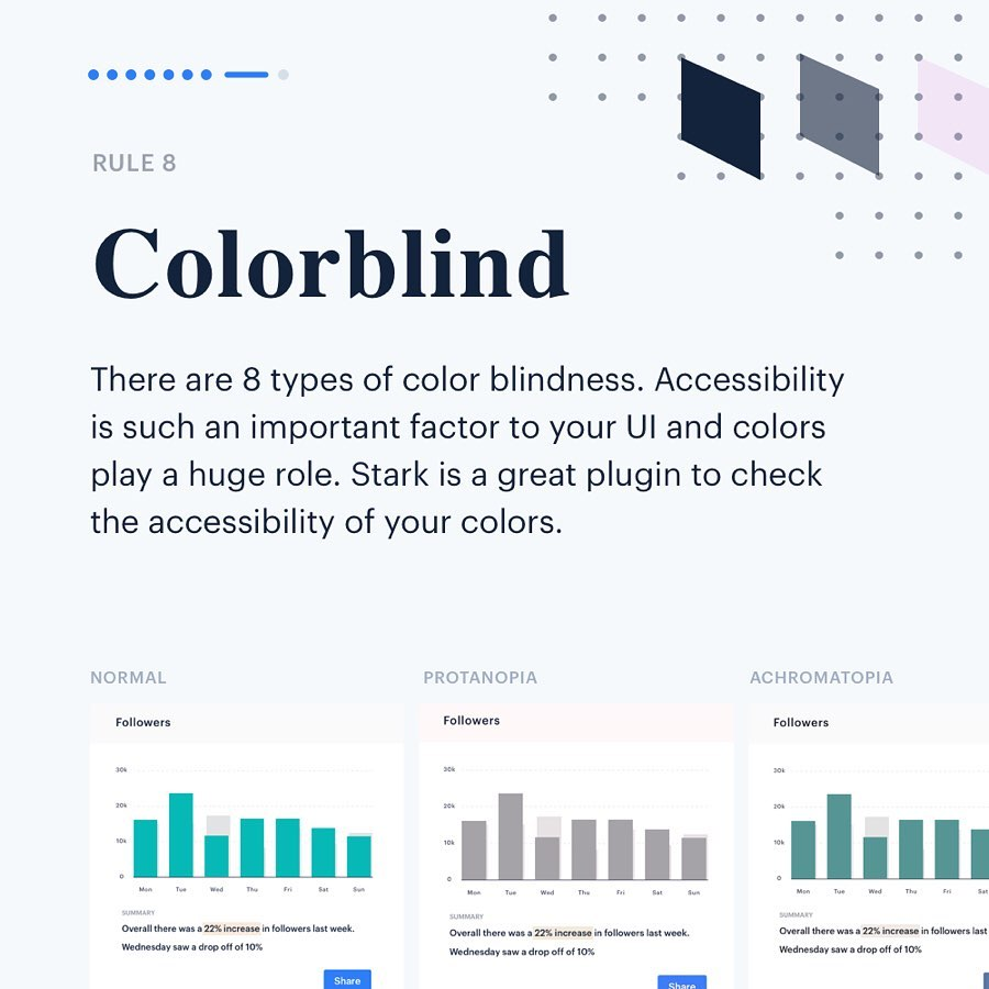 Color Rules for UI Design - Color Blind