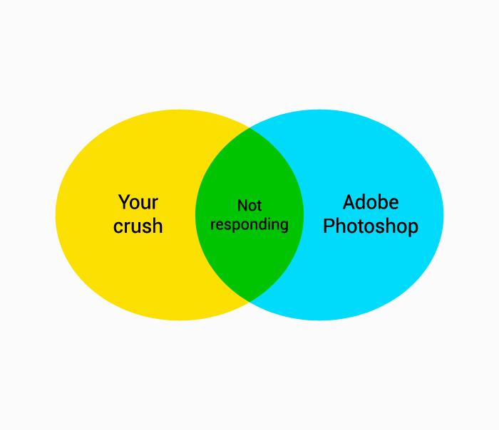 Your crush & Adobe Photoshop - Not responding