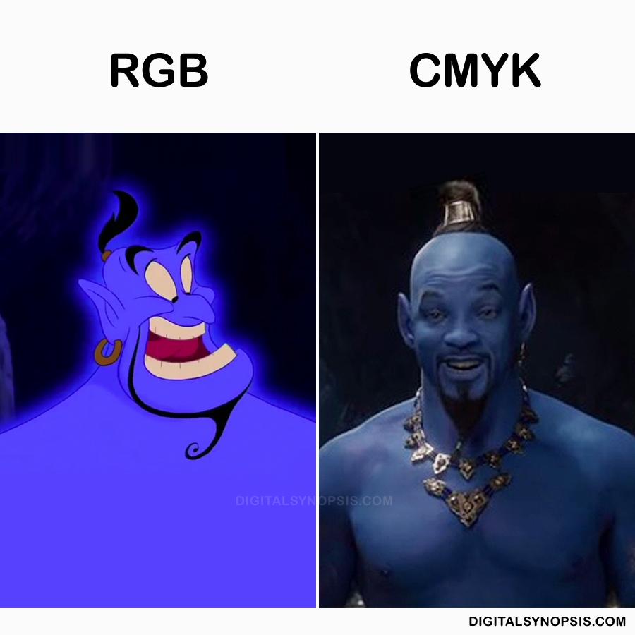 Alladin Genie: RGB vs. CMYK