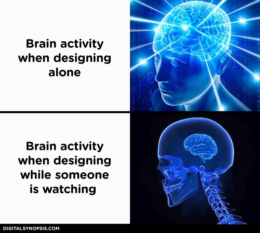 Brain activity when designing alone vs. Brain activity when designing while someone else is watching