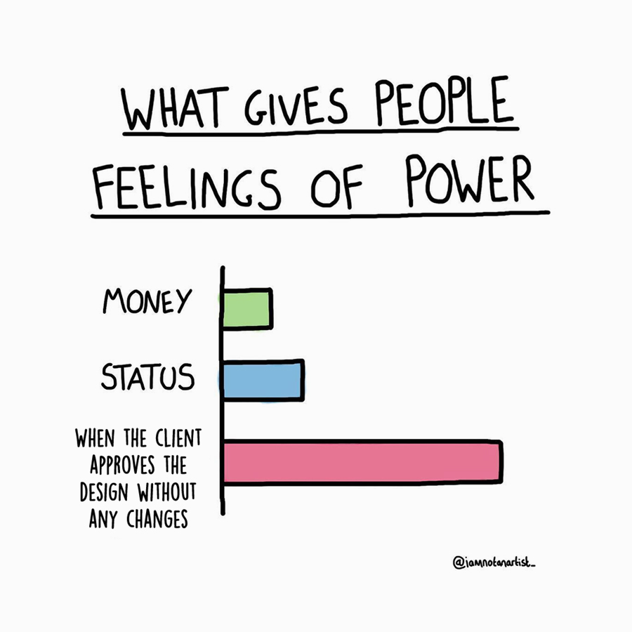What gives people feelings of power? (1) Money (2) Status (3) When the client approves the design without any changes