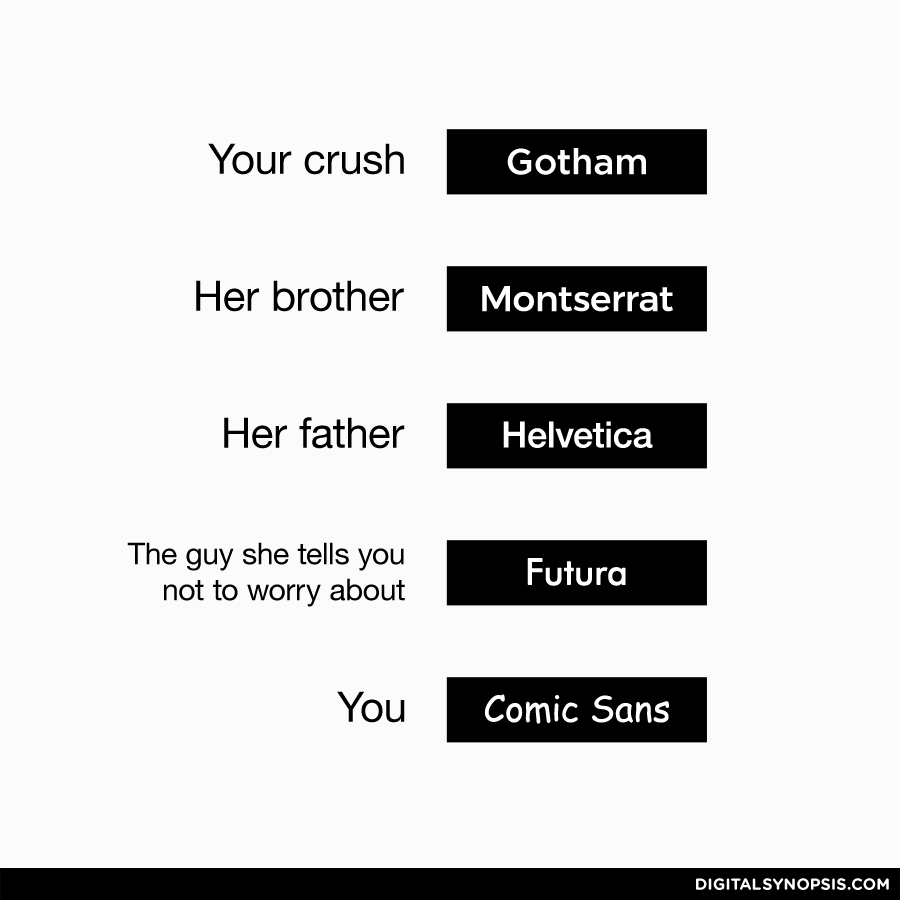Your crush - Gotham. Her brother - Montserrat. Her Father - Helvetica. The guy she tells you not to worry about - Futura. You - Comic Sans.