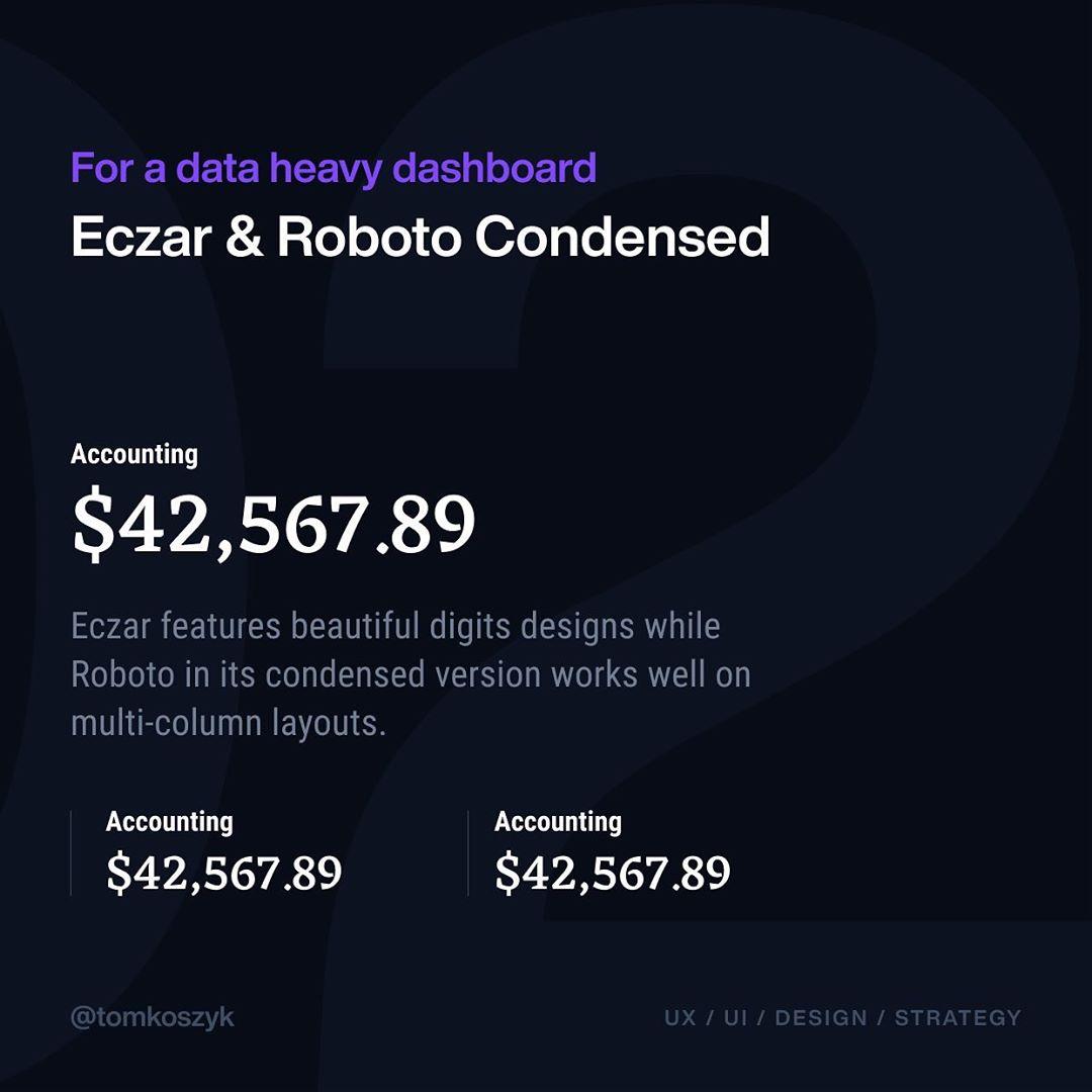 Best Google Font Combinations - Eczar & Roboto Condensed