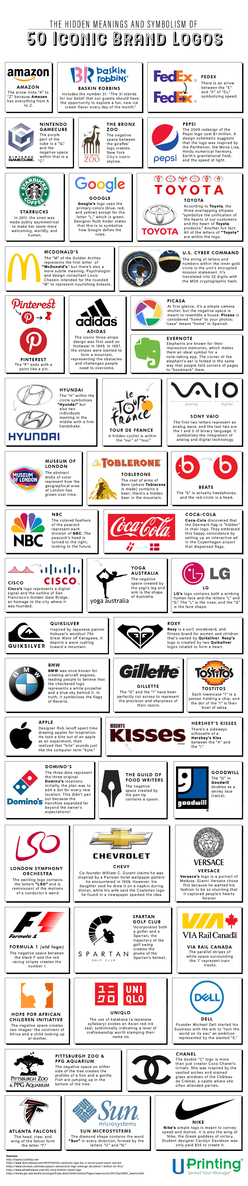 Hidden Meanings And Symbolism Of 50 Iconic Brand Logos
