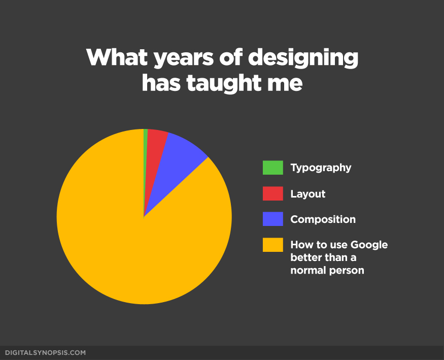 What years of designing has taught me - How to use Google better