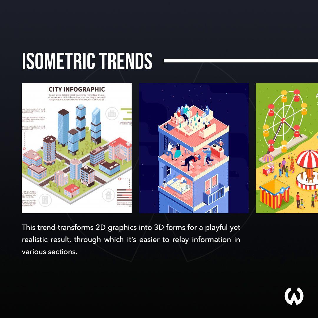 Graphic Design Trends 2020 - Isometric