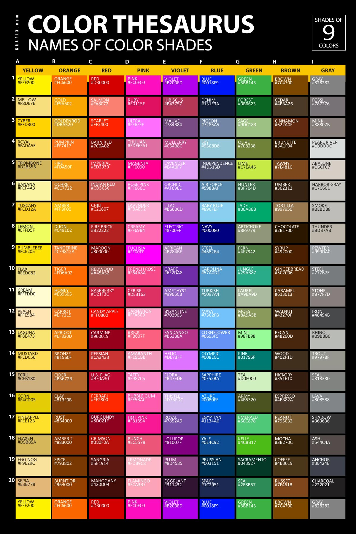 All Color Names & Shades