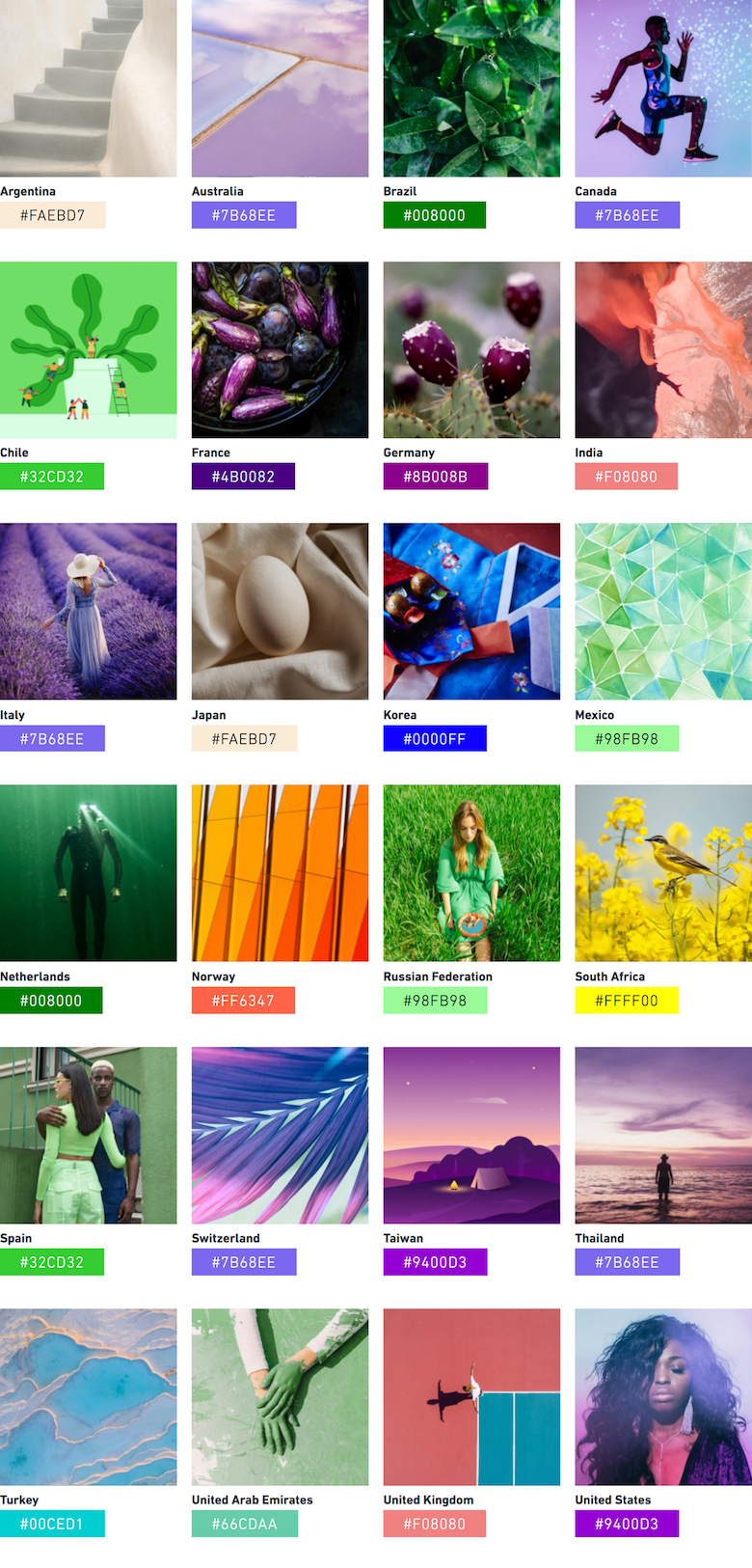 Shutterstock 2021 Color Trends - Popular colors by countryColors trend in their respective regions